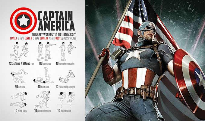 Via http://images.huffingtonpost.com/2015-01-18-captainamericaworkout-thumb.jpg