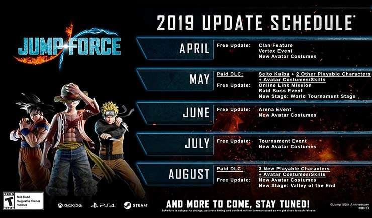 Via https://static.gamespot.com/uploads/original/1578/15789366/3512278-jump_force_dlc_roadmap-1152x648.jpg