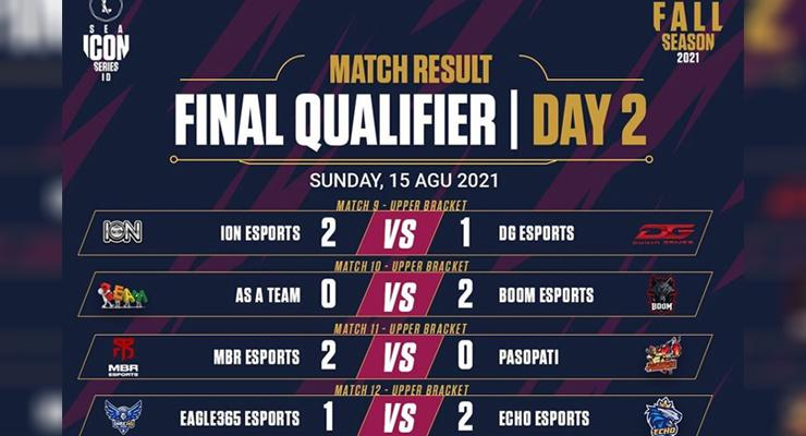 Final Qualifier day 2 SEA icon Series Indonesia.